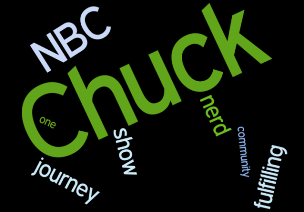Wordle Opinion Chuck